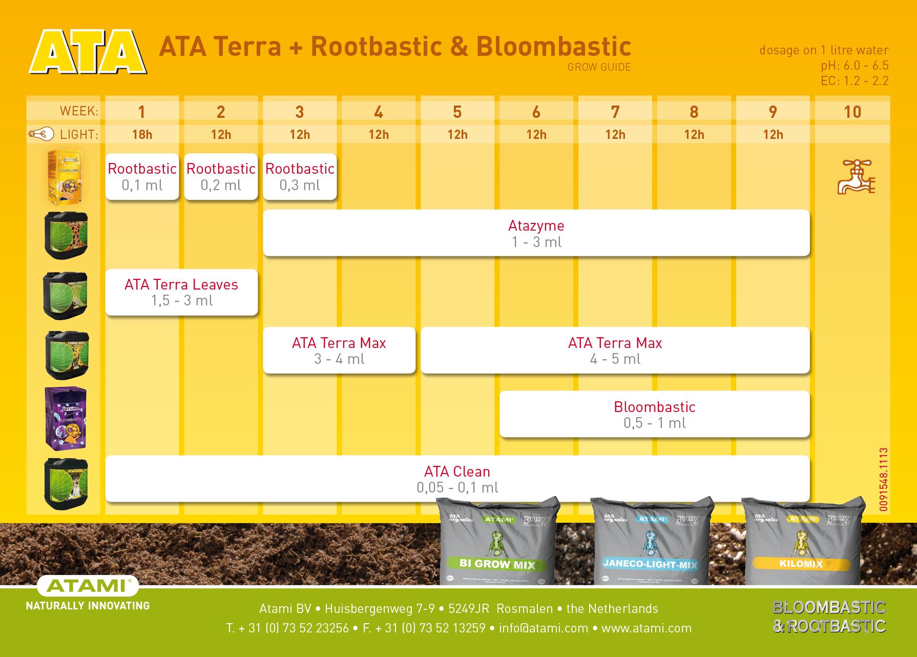 Tabla de cultivo atami Terra con Rootbastic