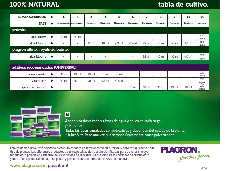 Tabla de cultivo Plagron natural